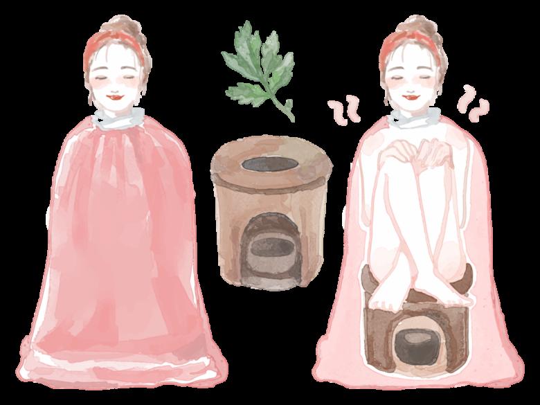 岐阜市の美容室でできる黄土よもぎ蒸しのイラスト